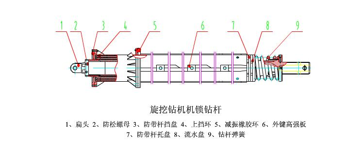 机锁旋挖钻机钻杆
