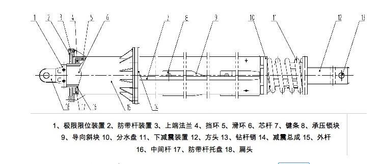 旋挖机钻杆的部件结构图