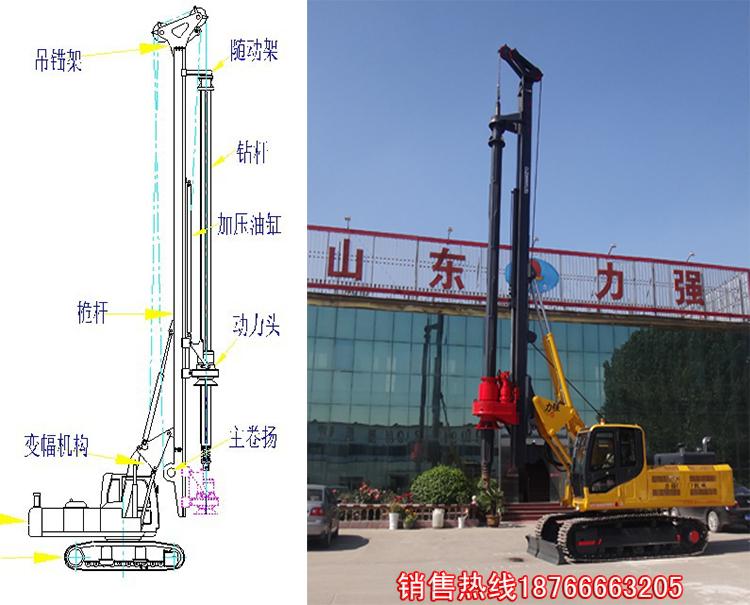 旋挖机的结构讲解图片