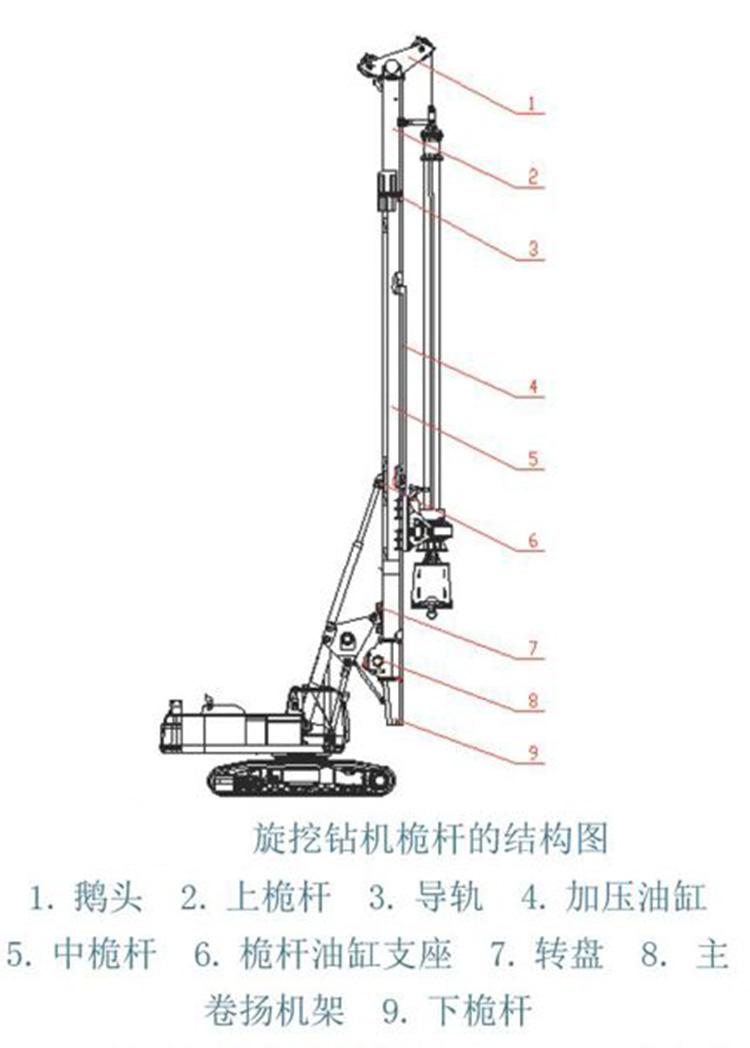 旋挖机桅杆的结构示意图