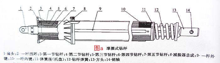 摩擦式旋挖钻机钻杆结构图