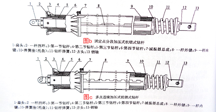 机锁式旋挖机钻杆结构图
