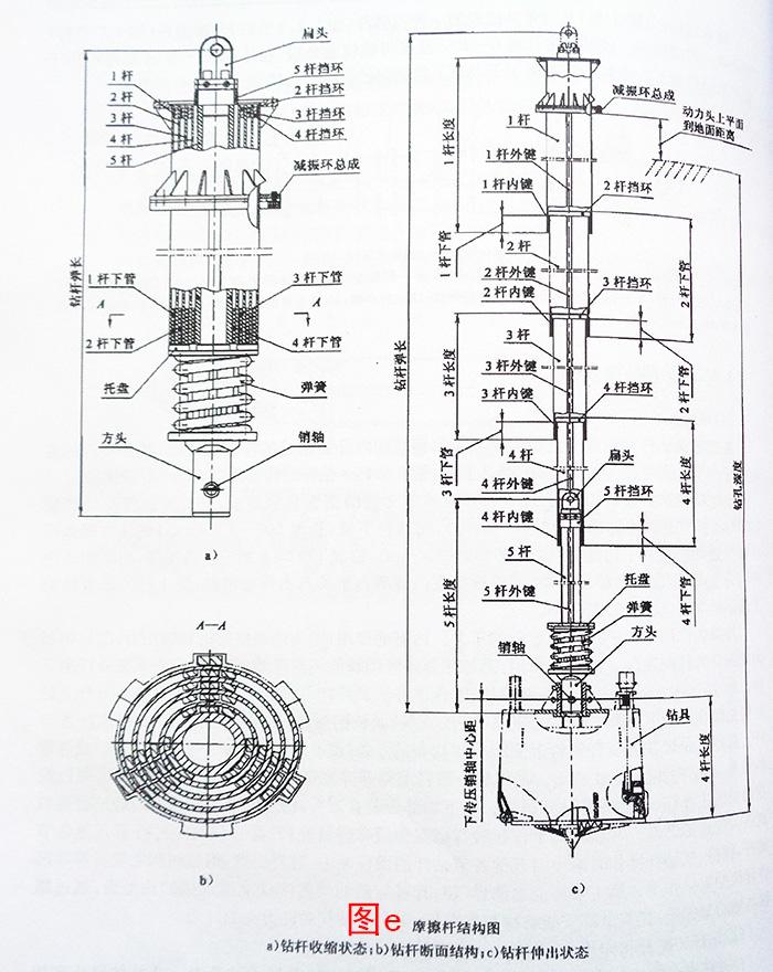 旋挖机摩擦钻杆收缩、伸出状态结构图