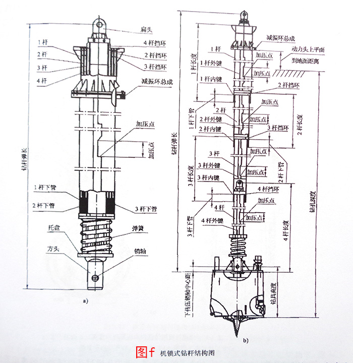 机锁钻杆伸缩状态下结构图