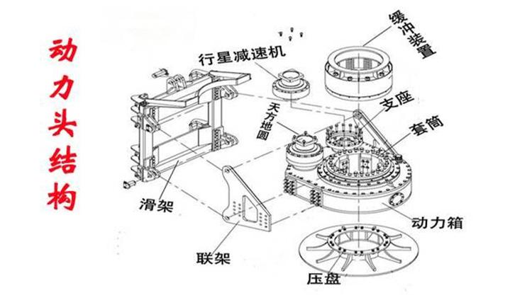 旋挖机动力头结构示意图