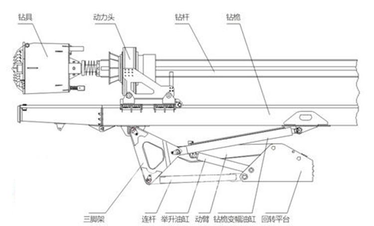 旋挖机变幅机构结构示意图
