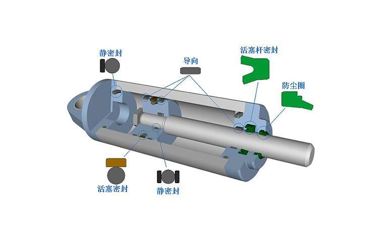 旋挖钻机油缸结构图