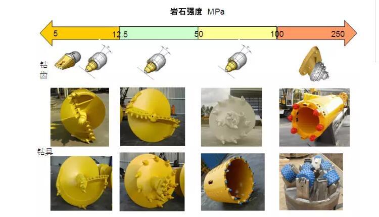 各种款式的旋挖机钻具